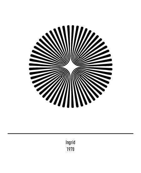 Franco Grignani, Ingrid logo, 1970