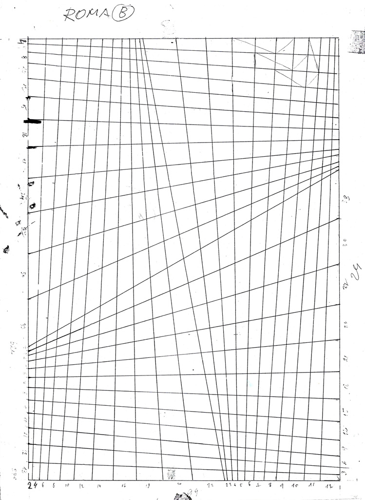 Franco Grignani, a grid for distortion called ROMA-B