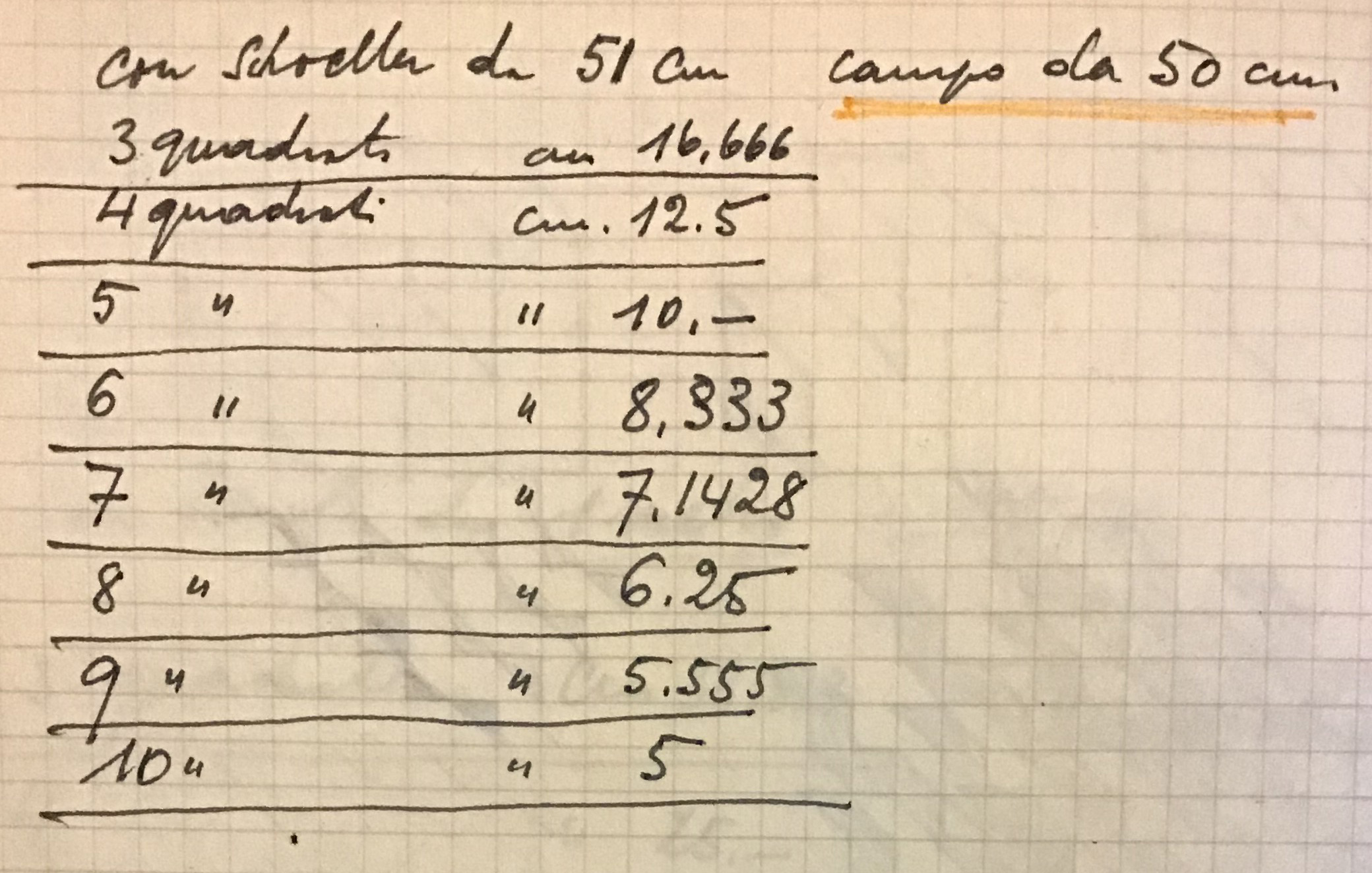 Franco Grignani, calculation for a Schoeller cardboard
